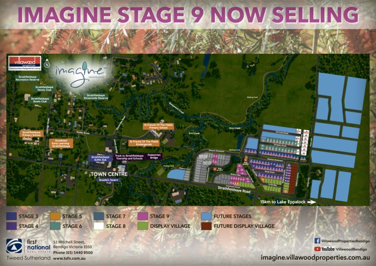 All Stages Imagine Estate