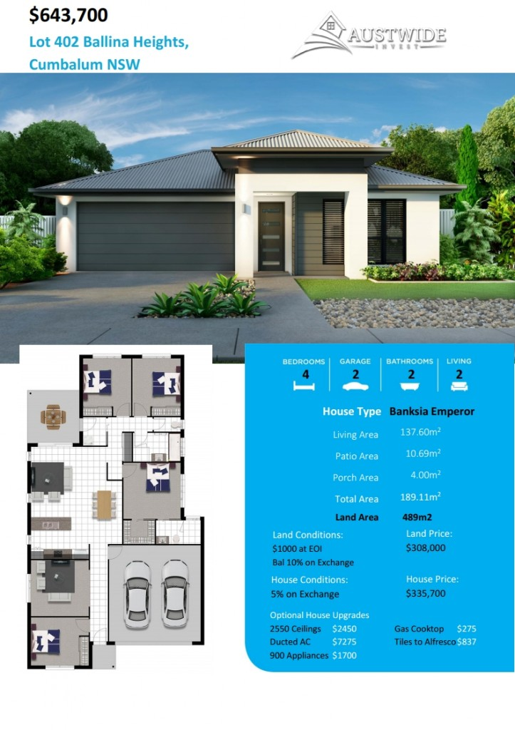 Lot 402 Ballina Heights